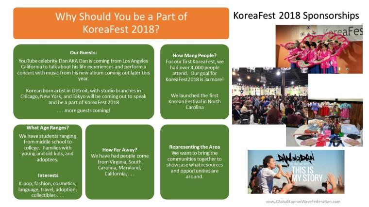 Why KoreaFest